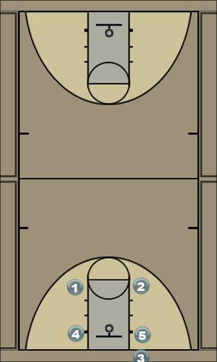Basketball Play Box_Option1 Zone Baseline Out of Bounds