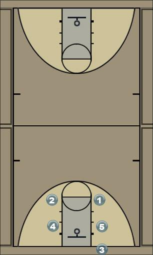 Basketball Play Box_Opt1 Zone Baseline Out of Bounds