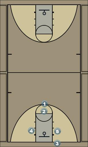 Basketball Play Triangle_play Man Baseline Out of Bounds Play