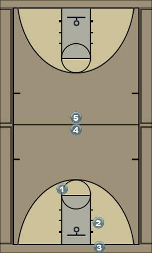 Basketball Play Buckeye_OptA Zone Press Break