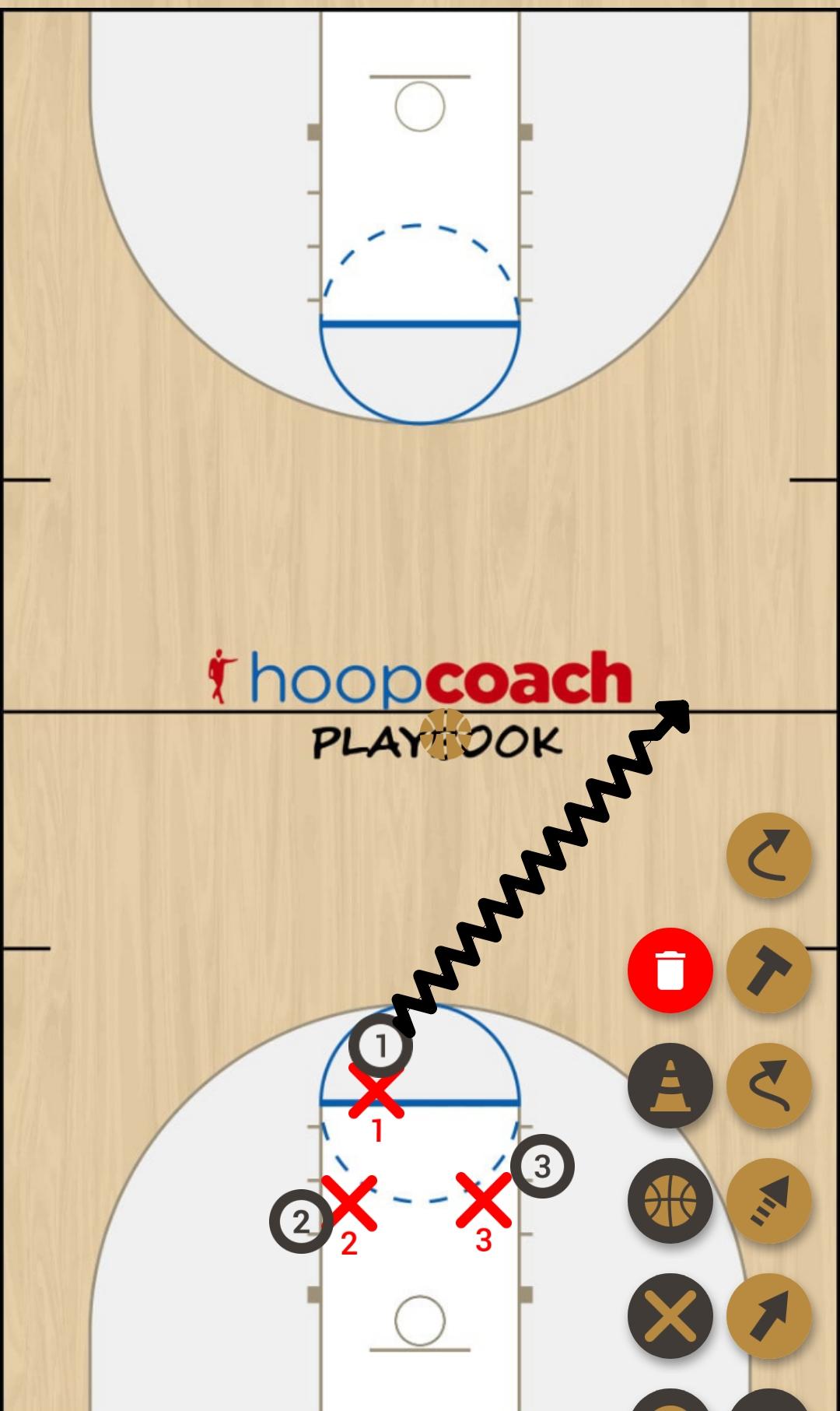 Basketball Play contrataque Man to Man Set