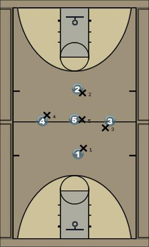 Basketball Play Jump Ball Quick Hitter