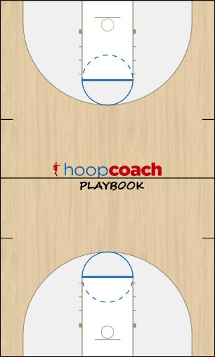 Basketball Play aaa Man to Man Set saasa