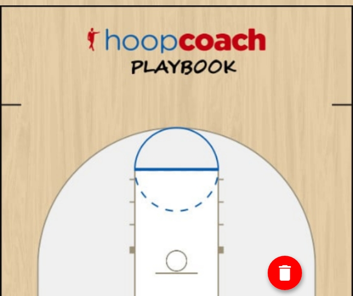 Basketball Play Zone Defense  Defense tight 2-3