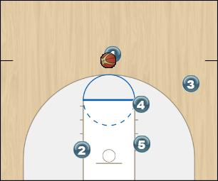 Basketball Play Manna Man to Man Set