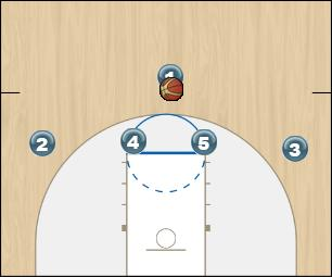 Basketball Play Fist 1 Man to Man Set