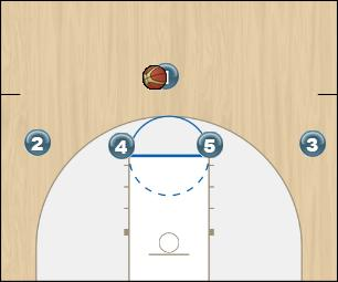 Basketball Play Fist 2 Man to Man Set