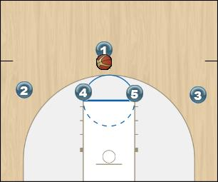 Basketball Play Fist 3 Man to Man Set