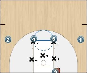 Basketball Play Dive against 2-3 Zone Zone Baseline Out of Bounds
