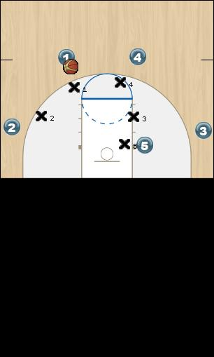 Basketball Play 41 Away Flash and Ball Screen Action Man to Man Offense
