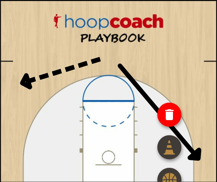 Basketball Play Regina  Man to Man Offense 5