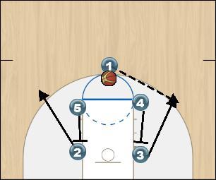 Basketball Play Colt Basic 1 Man to Man Set