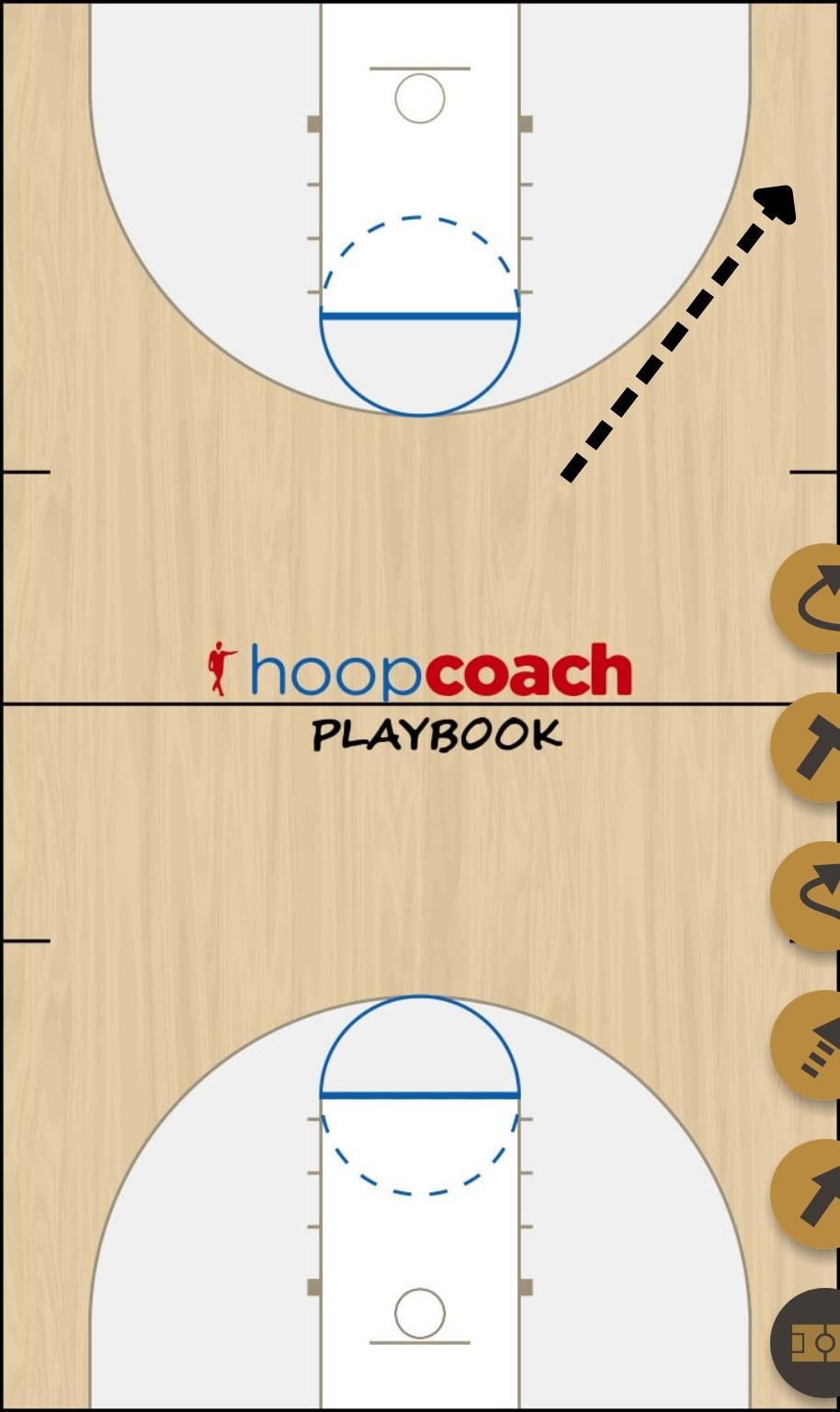 Basketball Play cabeza Man to Man Offense  a