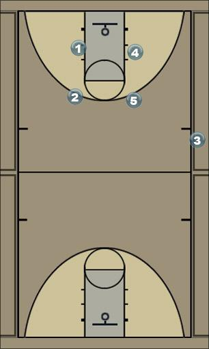Basketball Play Presto from side Sideline Out of Bounds