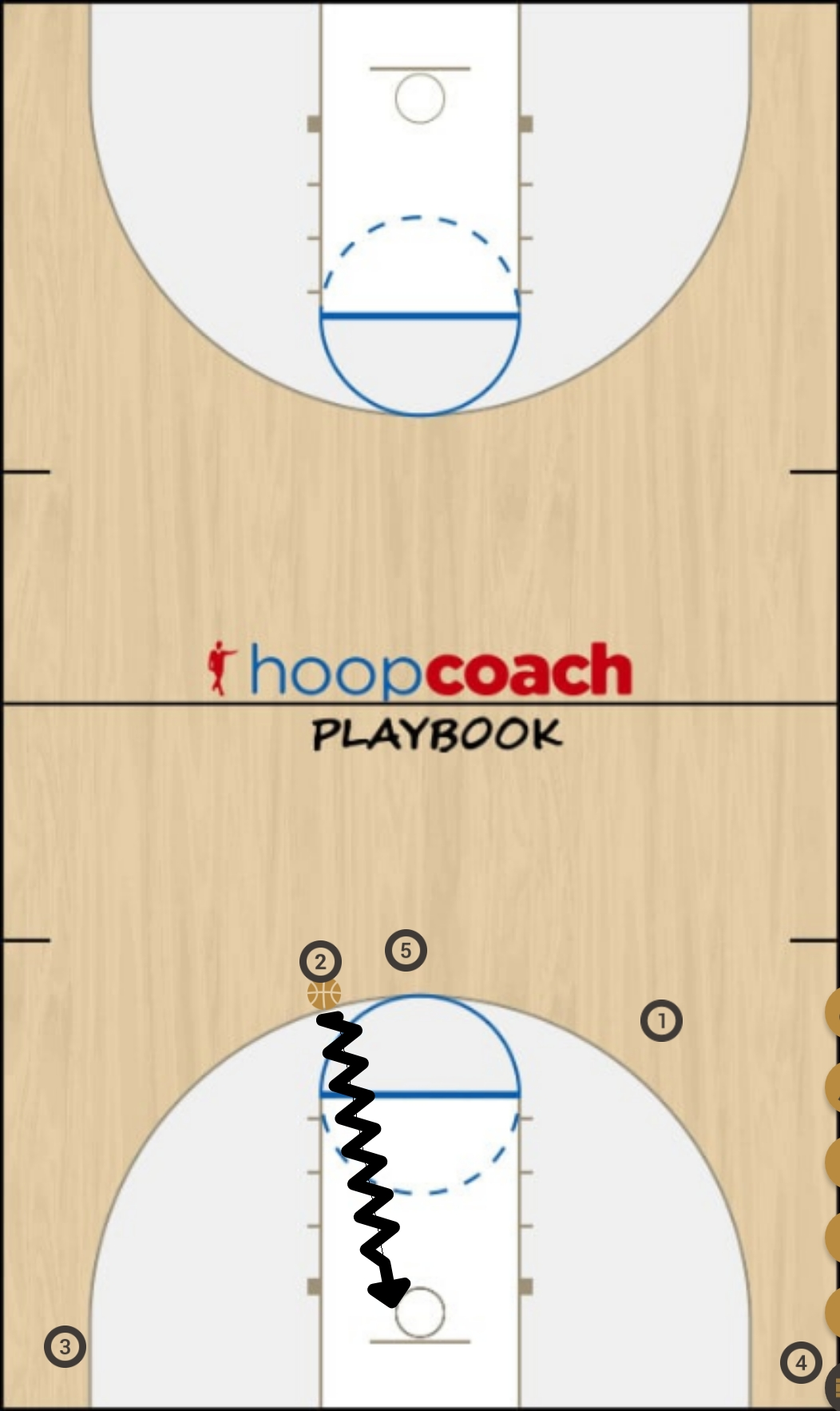 Basketball Play  Man to Man Offense
