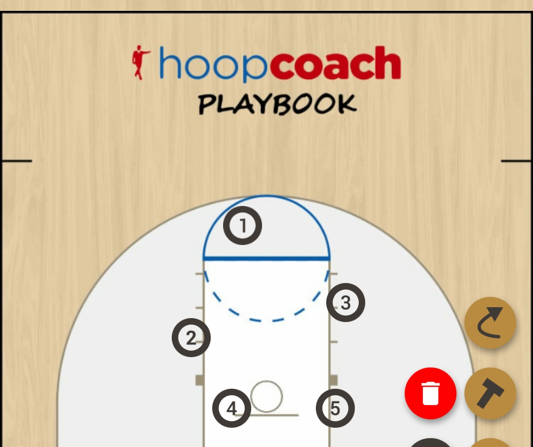 Basketball Play manama Man to Man Set