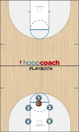 Basketball Play DblAway-C1 Secondary Break