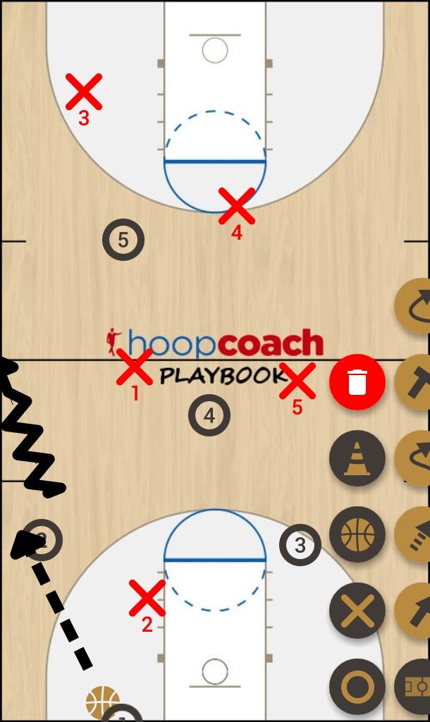 Basketball Play full court break Secondary Break