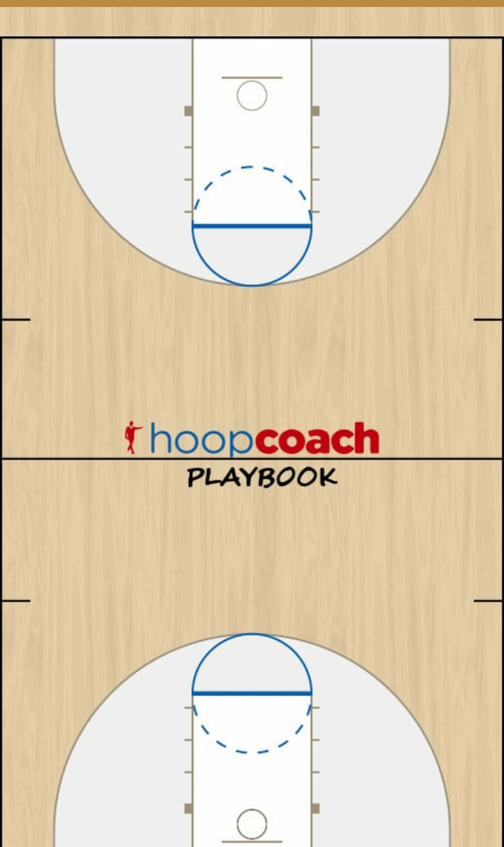 Basketball Play F4 Man to Man Offense