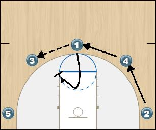 Basketball Play 1 Uncategorized Plays off
