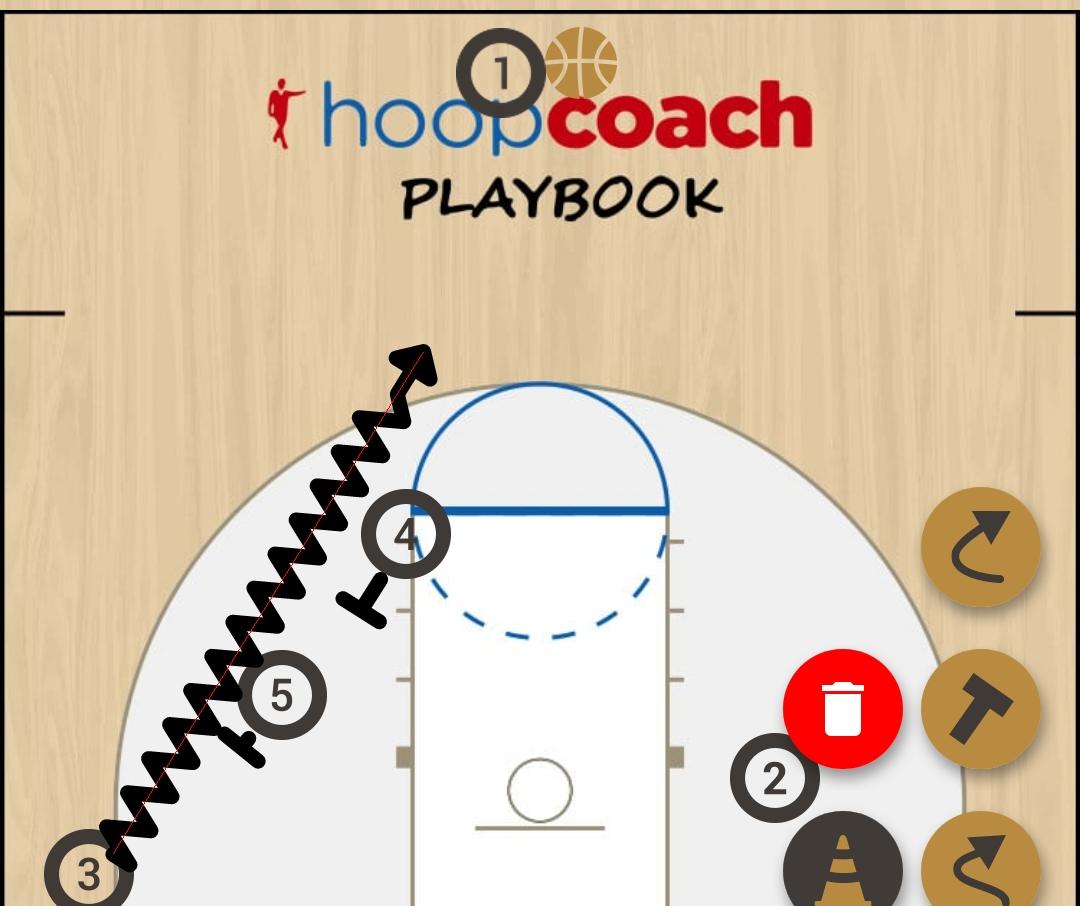 Basketball Play Bus   Man to Man Set