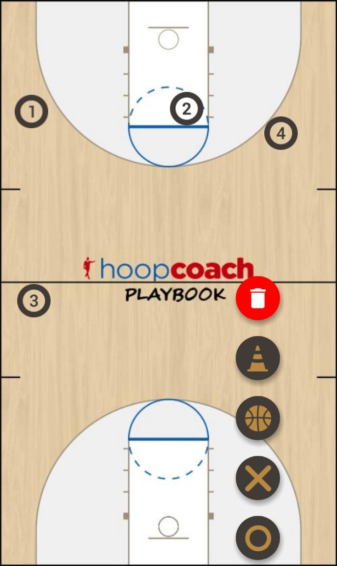 Basketball Play HALO  Man to Man Set