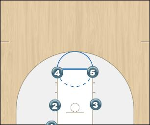 Basketball Play Box 2 Meier Zone Baseline Out of Bounds