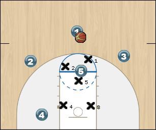 Basketball Play 1-3-1 Zone Play