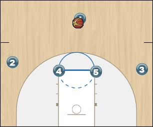 Basketball Play Kansas Zone Play motion in the zone set