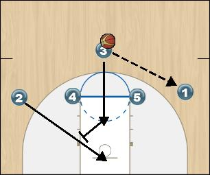 Basketball Play Fist Triangle (3)b Man to Man Offense fist triangle (3)b