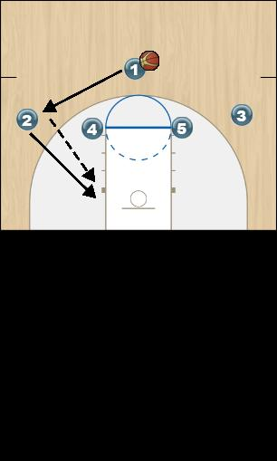 Basketball Play Fist Delay Man to Man Offense Initial Set Man to Man Offense fist delay man to man offense initial set
