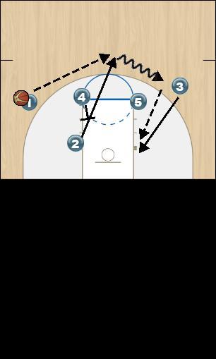 Basketball Play Fist Delay (b) Man to Man Offense fist delay (b)