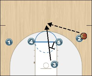 Basketball Play Fist Delay (c) Man to Man Offense fist delay (c)