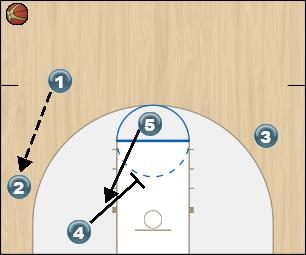 Basketball Play Zone