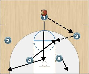 Basketball Play Zone Offense Orange Initial Set Up & Option 1 Zone Play