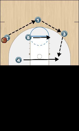 Basketball Play Black Option 2 Zone Play