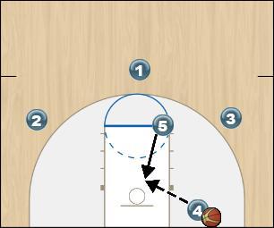Basketball Play Black Option 3 Zone Play