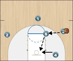 Basketball Play Black Option 4 Zone Play