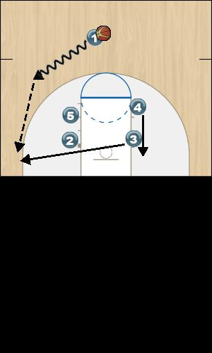 Basketball Play Zone Offense Blue Initial Set Up & Option 1 Zone Play