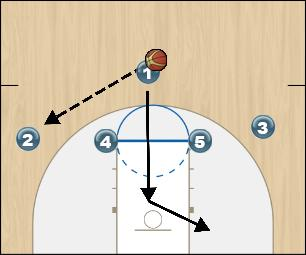 Basketball Play Zone Offense Yellow Initial Set Up & Option 1 Zone Play