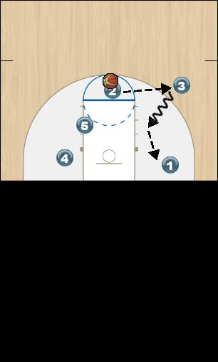 Basketball Play Zone Yellow Option 3 Zone Play