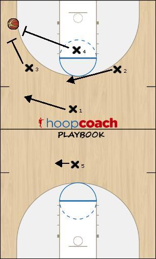 Basketball Play Diamond Press Trap #1 Defense