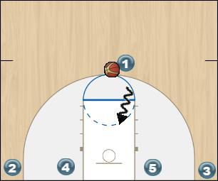 Basketball Play 14 Man to Man Set offense