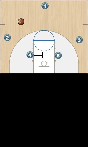 Basketball Play 32 Man to Man Set offense
