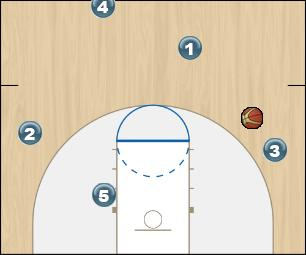 Basketball Play Transition - 41 Man to Man Set offense