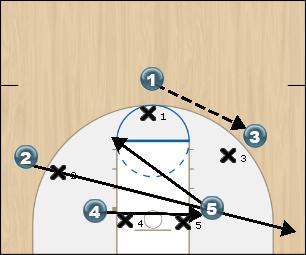 Basketball Play X-BOX Uncategorized Plays offense