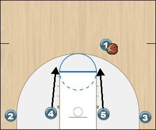Basketball Play boise Uncategorized Plays man to man flex