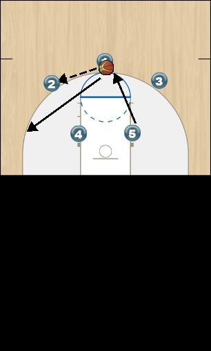 Basketball Play Texas Tech Man to Man Offense man to man and zone offense