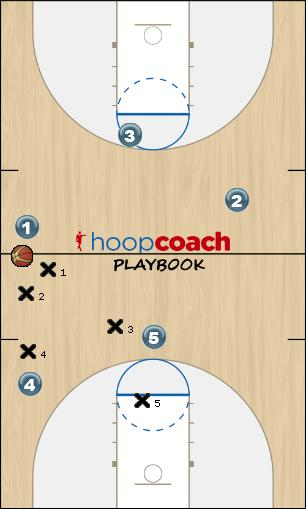 Basketball Play Viking - First Trap Defense