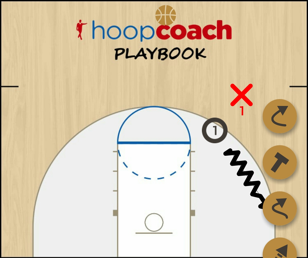 Basketball Play Zone breaking Zone Play